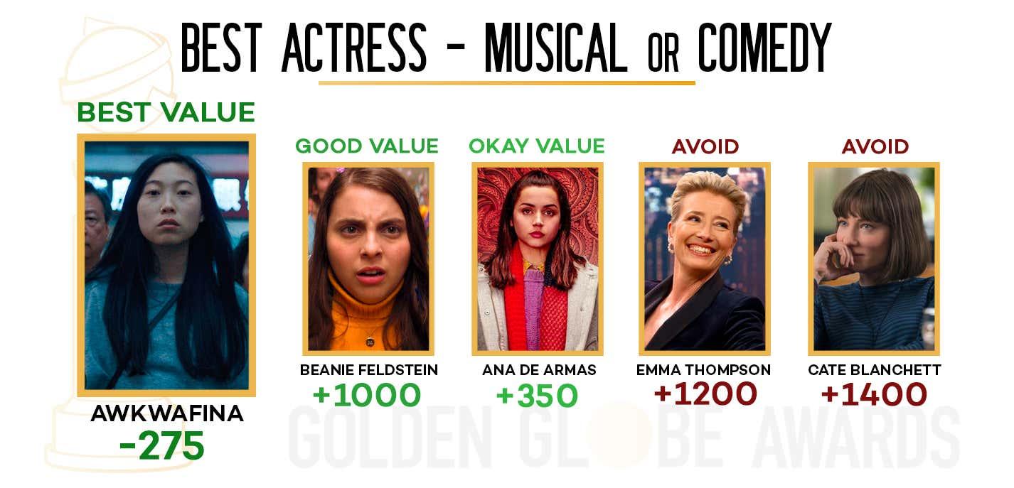 2020_Actress_Comedy