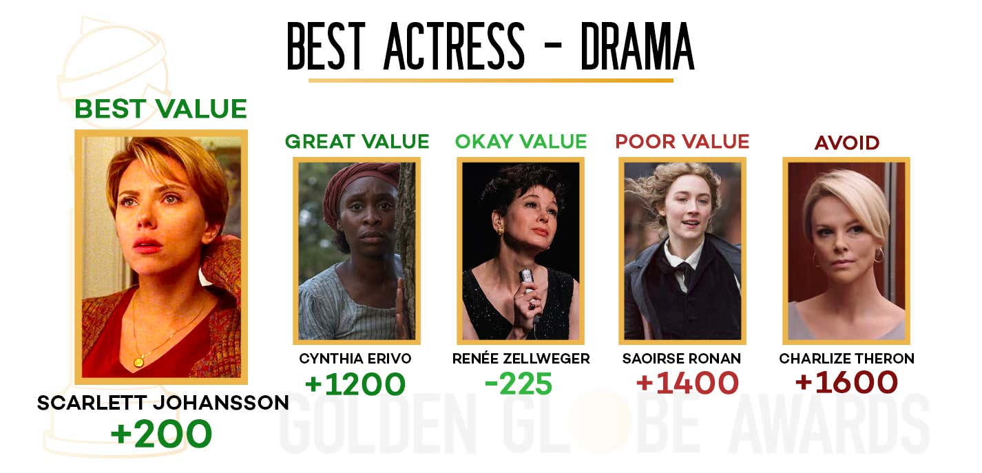 2020_Actress_Drama